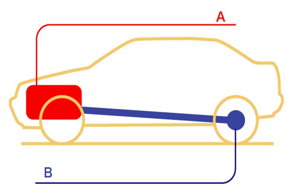 trazione-posteriore