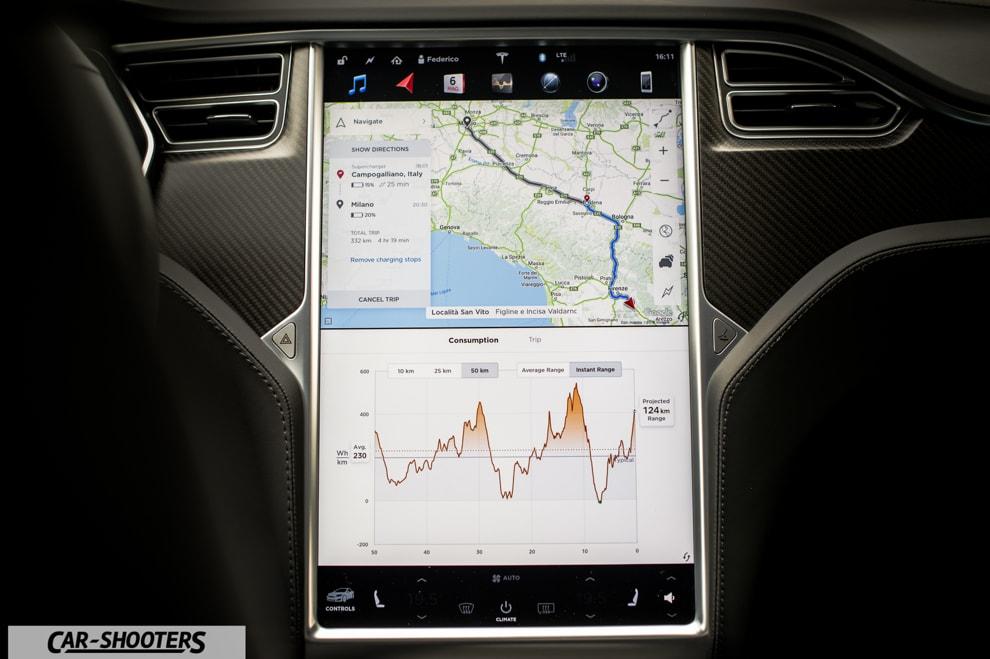 Schema Elettrico Auto : Tesla model s: come funziona? car shooters